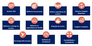 Acelerar ROI; Melhoria de processos; Melhor experiência de usuário; Eliminar Trabalho; Repetitivo; Melhorar a entrega de serviços; Melhorar as capacidades de Gestão; Redução de Custos; Insights e Analytics; Tecnologia Não-Invasiva; Melhoria de Compliance;  Escalabilidade e Flexibilidade.