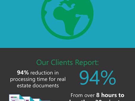 Quais são os benefícios da automação na elaboração de documentos?