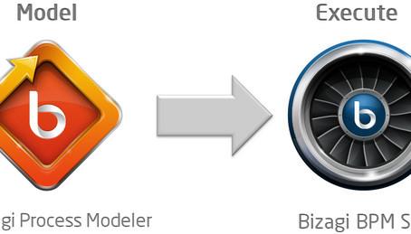 Controle completo do ciclo de vida dos processos