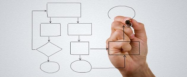 Treinamento de Modelagem e Automação de Processos utilizando a notação BPMN