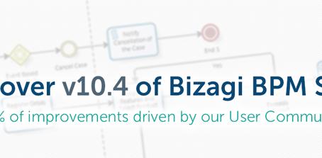 Nova versão do Bizagi tem 90% de melhorias demandadas pelos usuários