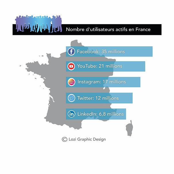 infographie_ social media.jpg