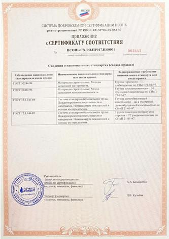 приложение к сертификату соответствия.jp