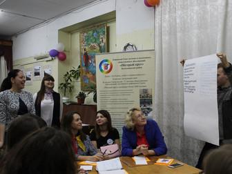 Стратегия развития детского общественного движения и Российского движения школьников в Балахнинском