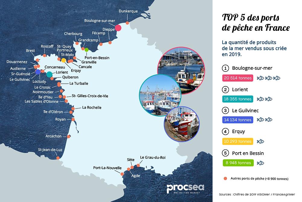 Infographie du classement des ports de pêche français en 2019