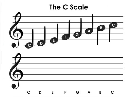 How To Get More Out Of Practicing Scales
