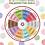Thumbnail: El emocionómetro del inspector Drilo / Isern y Carretero