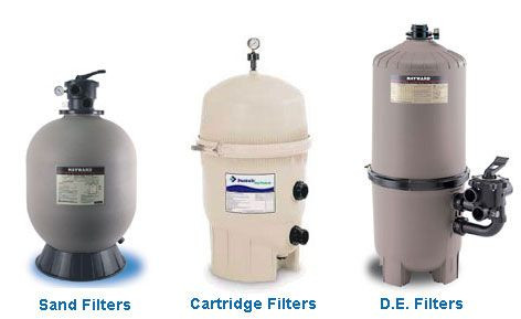 pool filter types - Photo Credit: poolproducts.com