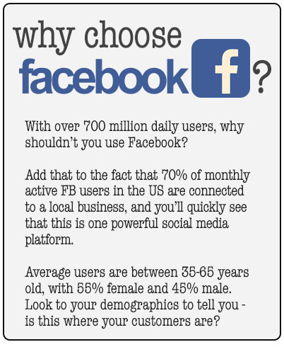 Using Facebook for Business