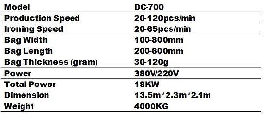 DC700 Parameters.JPG