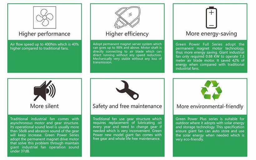 6 Advantages.JPG