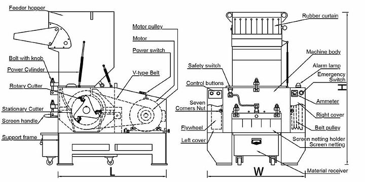Granulator Design.JPG
