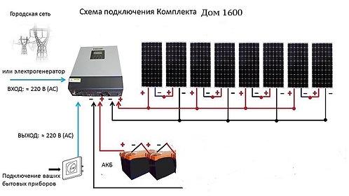 """Солнечная электростанция """"Дом-3000VA/1600/200"""""""