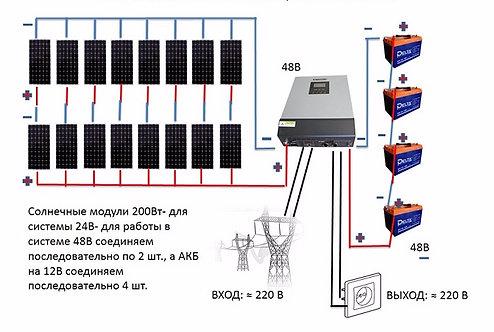 """«Солнечная электростанция"""" Независимость 3000""""-300»"""