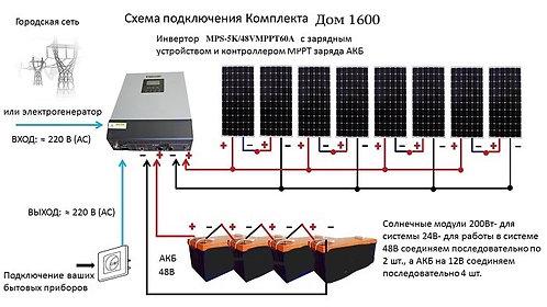 """Солнечная электростанция """"Дом 5000VA/1600W/200AH"""""""