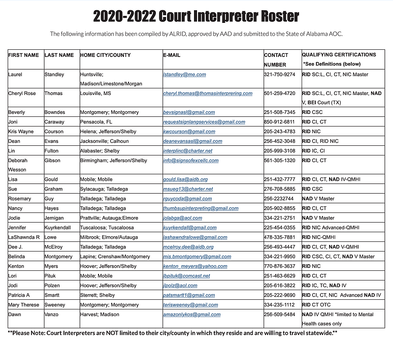 2020-2022 Court Interpreter Roster.png