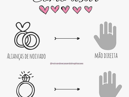 Milene Erdmann Cerimonial e Assessoria - Cerimonialista Joinville - Alianças de noivado e anel de no