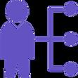 noun_Employee Skills_1873870_6252c2.png