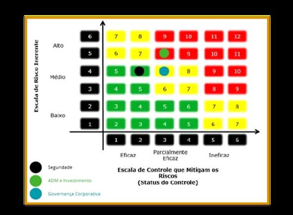 Governanca-7-2-3.png