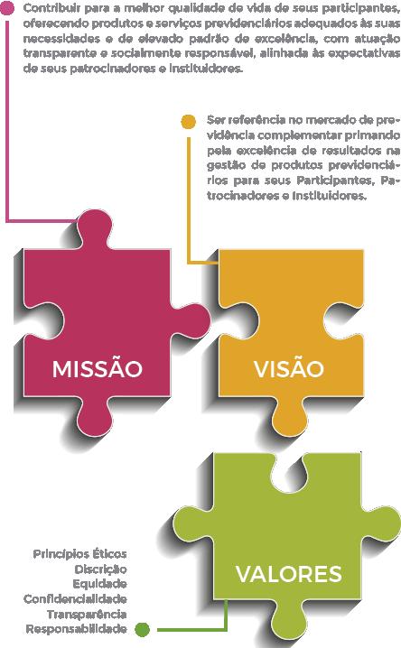 missao-visao-valores.png