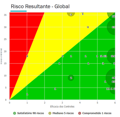 33-risco.png
