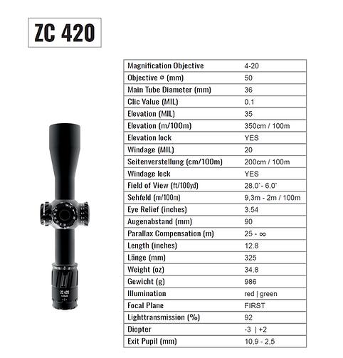 DATASheet ZC420.png