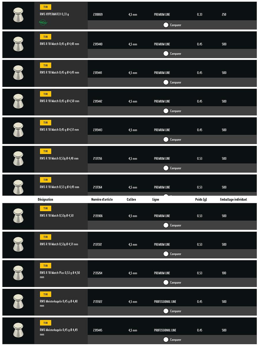 Screenshot 2021-07-07 at 18-47-19 Balles à air RWS Ammunition.png