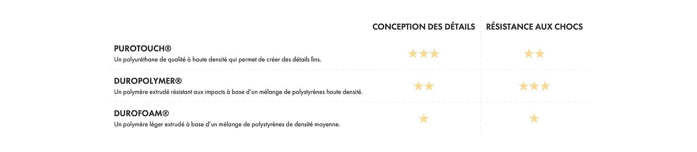 Matériaux_Rosiris_ORAC_Décor.png