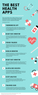 The Best Health Apps Infograph