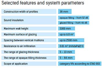 ACS 38 parametri.PNG