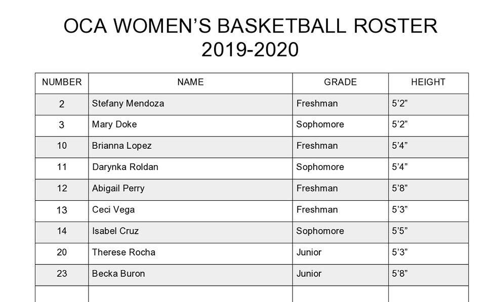 Womens%20BBall%2019_20%20Roster-page0001_edited.jpg