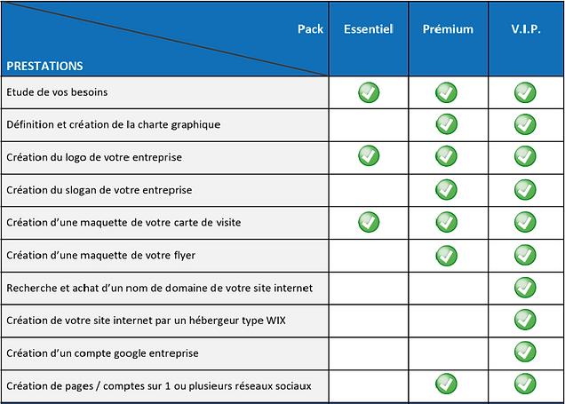 pack création 68 point com formules avantageuses prix pack communication pack entrepreneur mulhouse