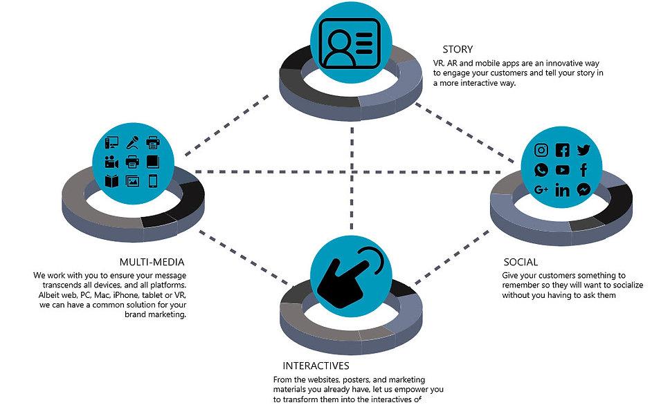 agencies overview.jpg