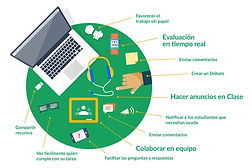 83_Activación_Classroom.jpg