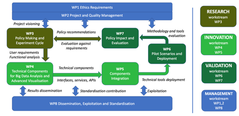 WPs-website.PNG