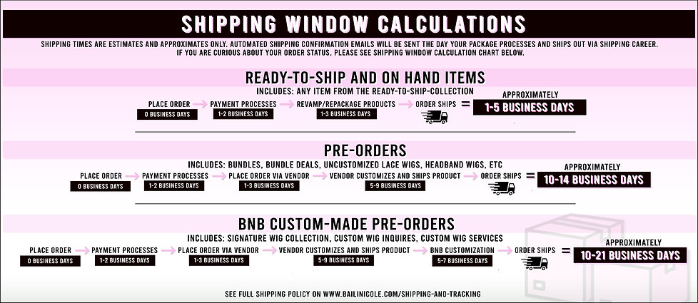 Shipping Window Chart.jpg