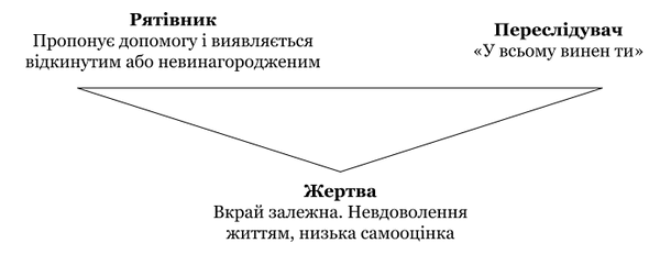 Трикутник Карпмана.png