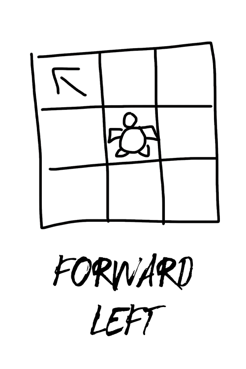 forwardLeft