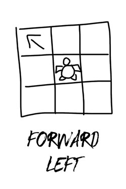 forwardLeft