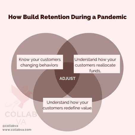 How To Build Customer Retention During a Pandemic