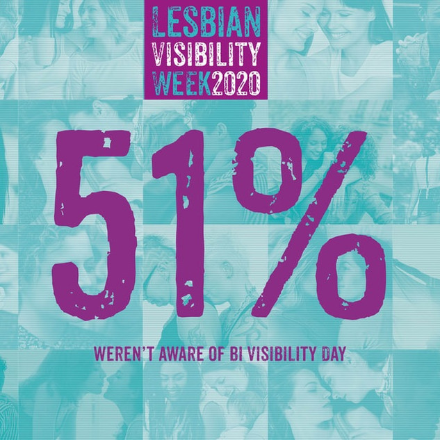 DID YOU KNOW ABOUT BI VISIBILITY DAY?