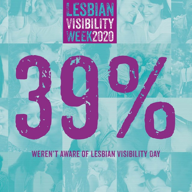 WHO KNOWS ABOUT LESBIAN VISIBILITY DAY?