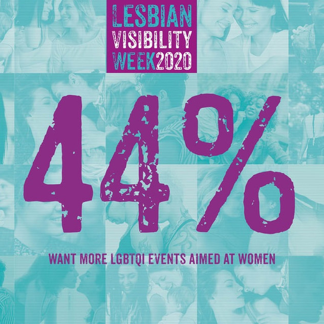44% WANT MORE EVENTS