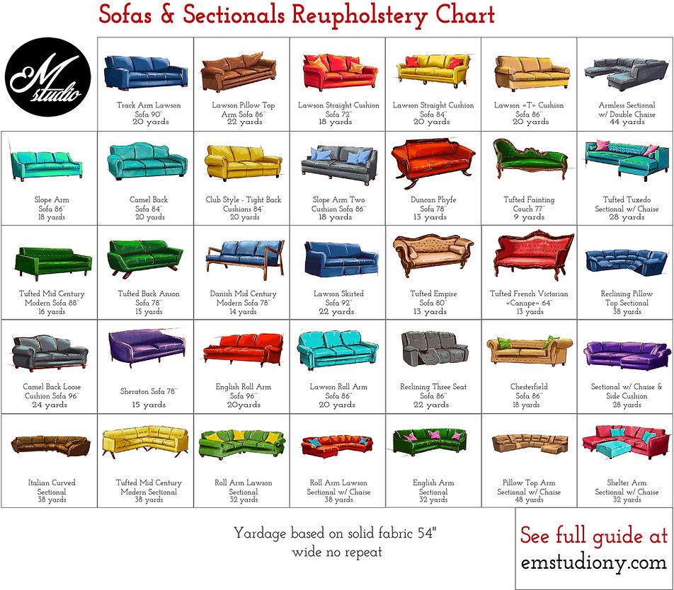 sofas chart full 13-04-2020.jpg
