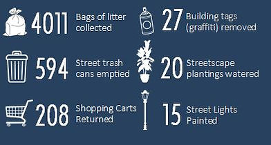 riverworks Cleans infographic.JPG