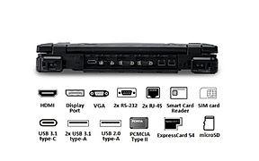 varios-interfaces-z14i-v2-624x390.jpg