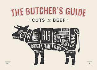cut-of-beef-set-poster-butcher-diagram-a