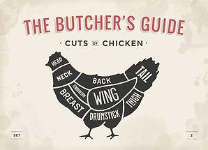 cut-of-meat-set-poster-butcher-diagram-a