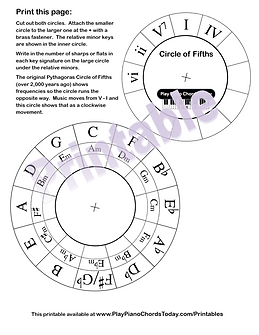 Circle of Fifths Printable Image.png