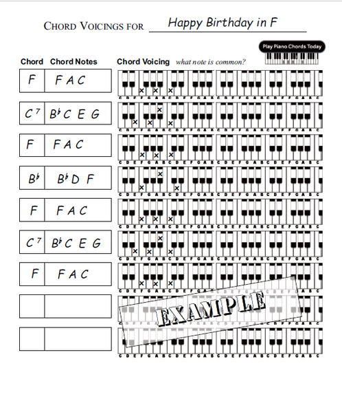 Piano piano chords voicing : Chord Voicing Chart | Play Piano Chords Today